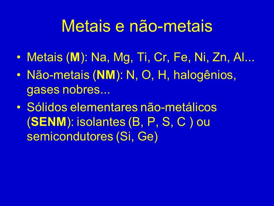 Metais e não-metais Metais (M): Na, Mg, Ti, Cr, Fe, Ni, Zn, Al...