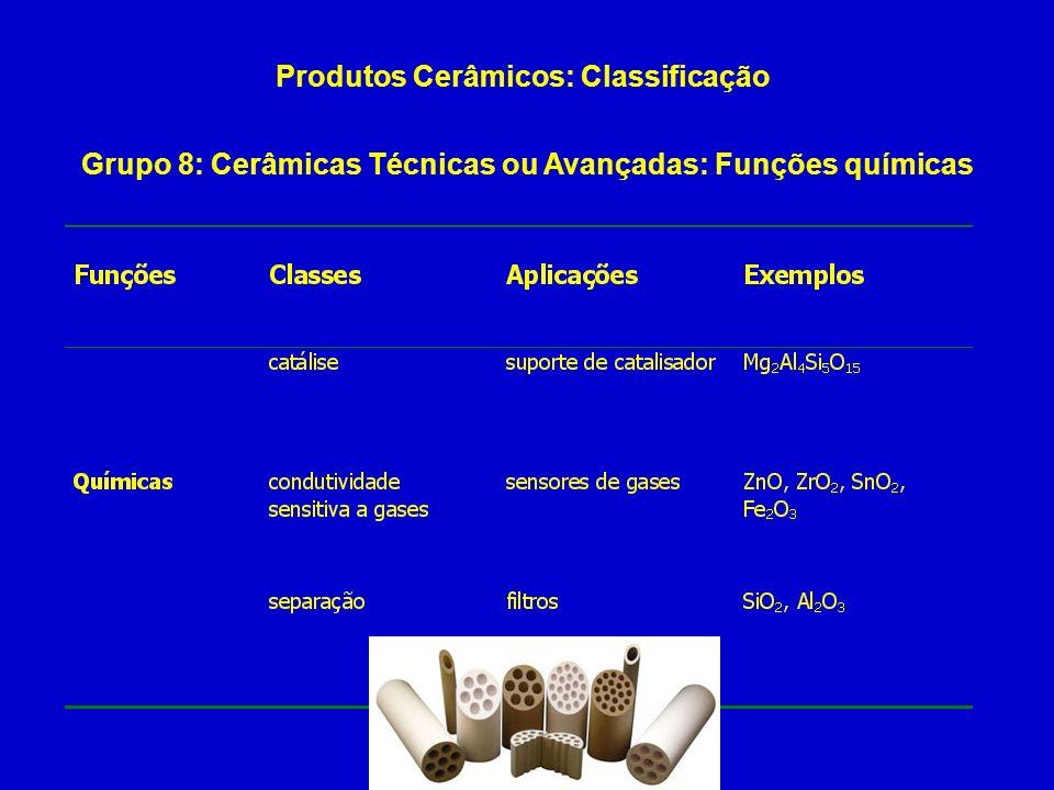 Produtos Cerâmicos: Classificação