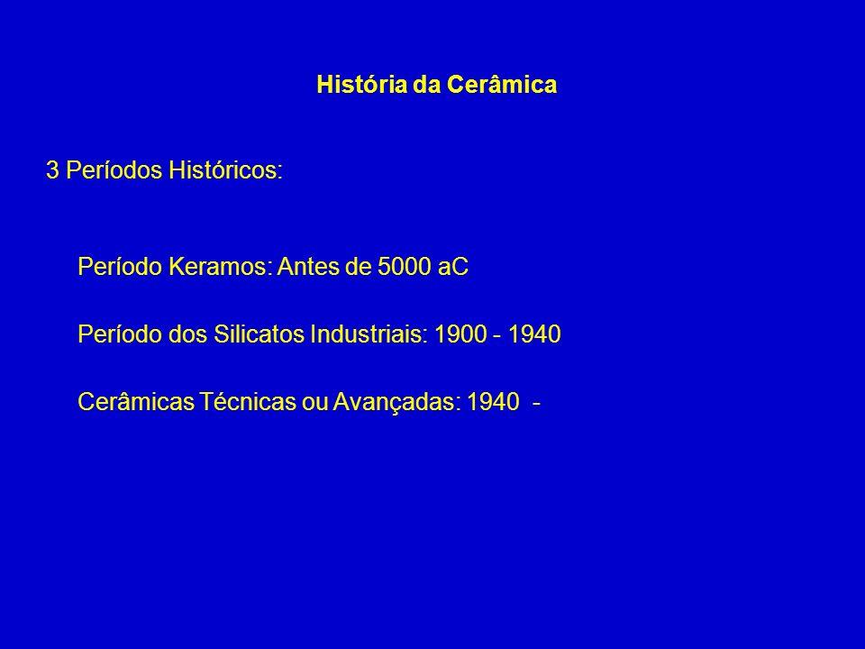 História da Cerâmica3 Períodos Históricos: Período Keramos: Antes de 5000 aC. Período dos Silicatos Industriais: 1900 - 1940.