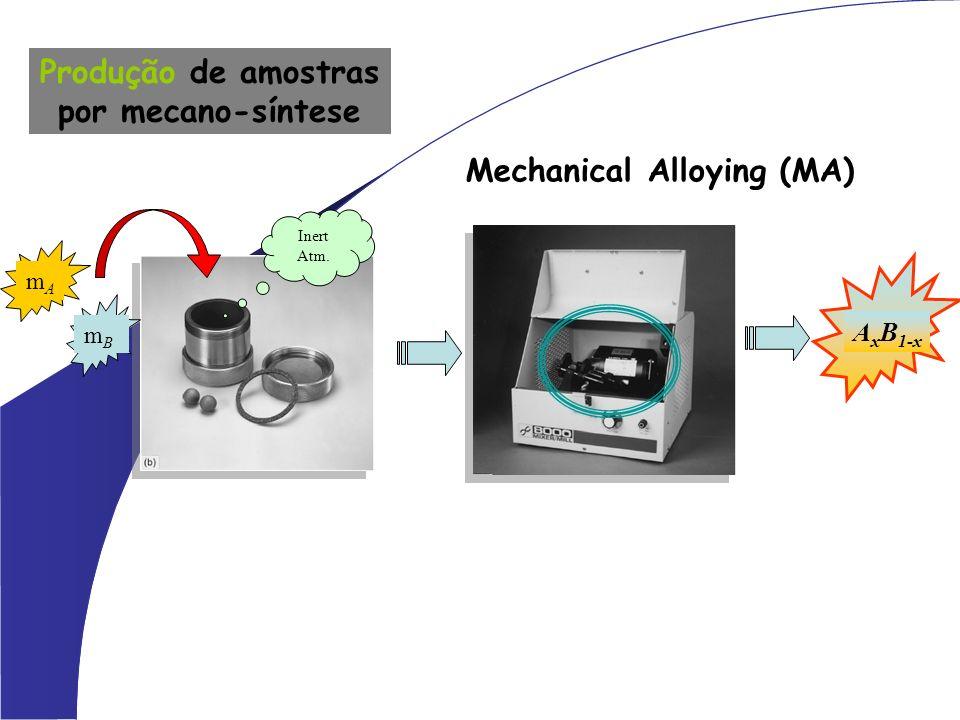 Produção de amostras por mecano-síntese