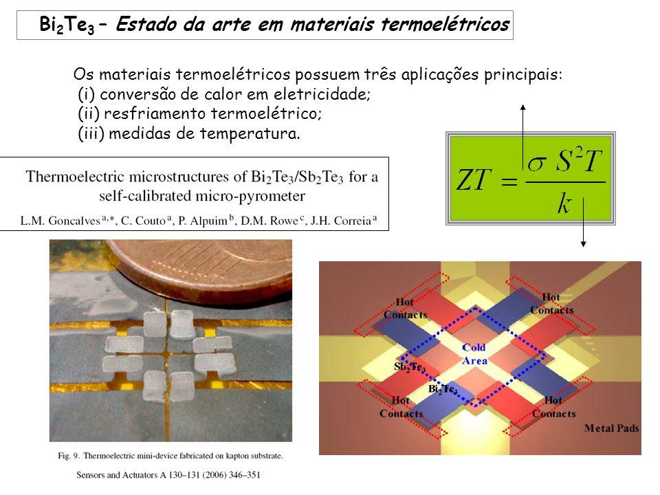 Bi2Te3 – Estado da arte em materiais termoelétricos
