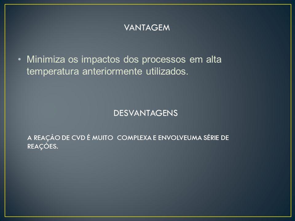 VANTAGEM Minimiza os impactos dos processos em alta temperatura anteriormente utilizados. DESVANTAGENS.