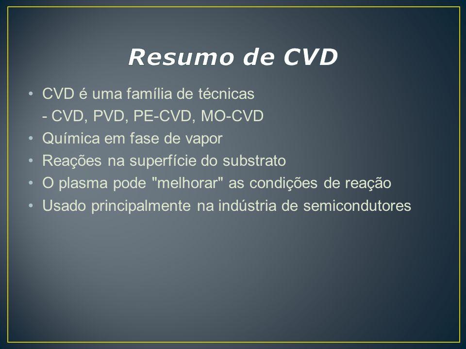 Resumo de CVD CVD é uma família de técnicas - CVD, PVD, PE-CVD, MO-CVD