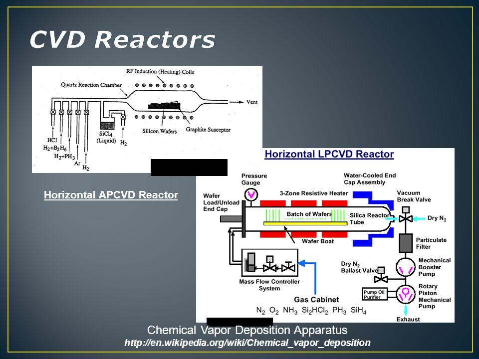 Chemical Vapor Deposition Apparatus