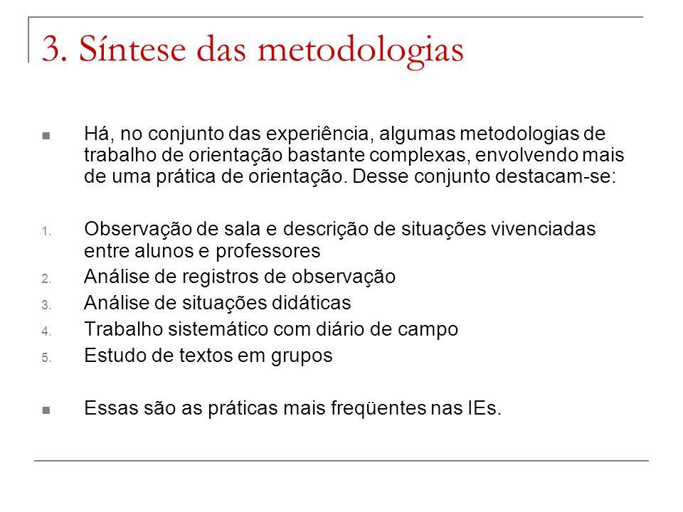 3. Síntese das metodologias