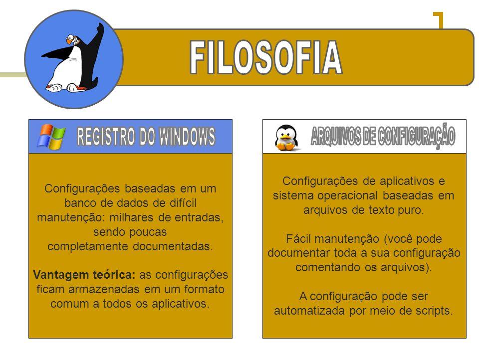 FILOSOFIA REGISTRO DO WINDOWS ARQUIVOS DE CONFIGURAÇÃO