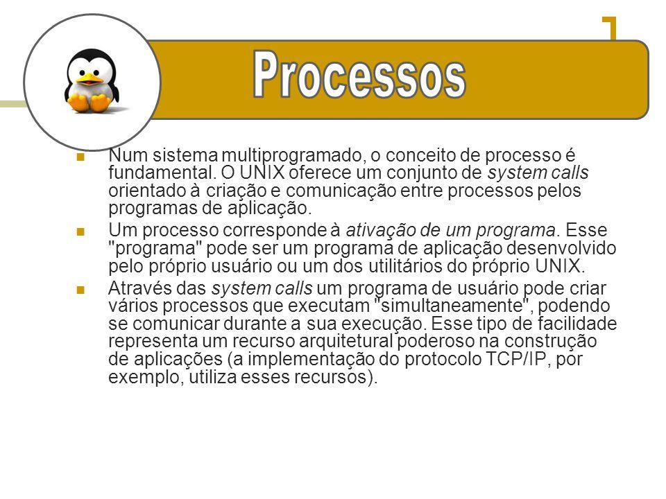 g Processos.