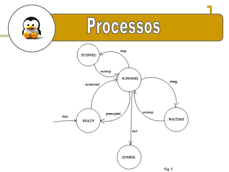 g Processos