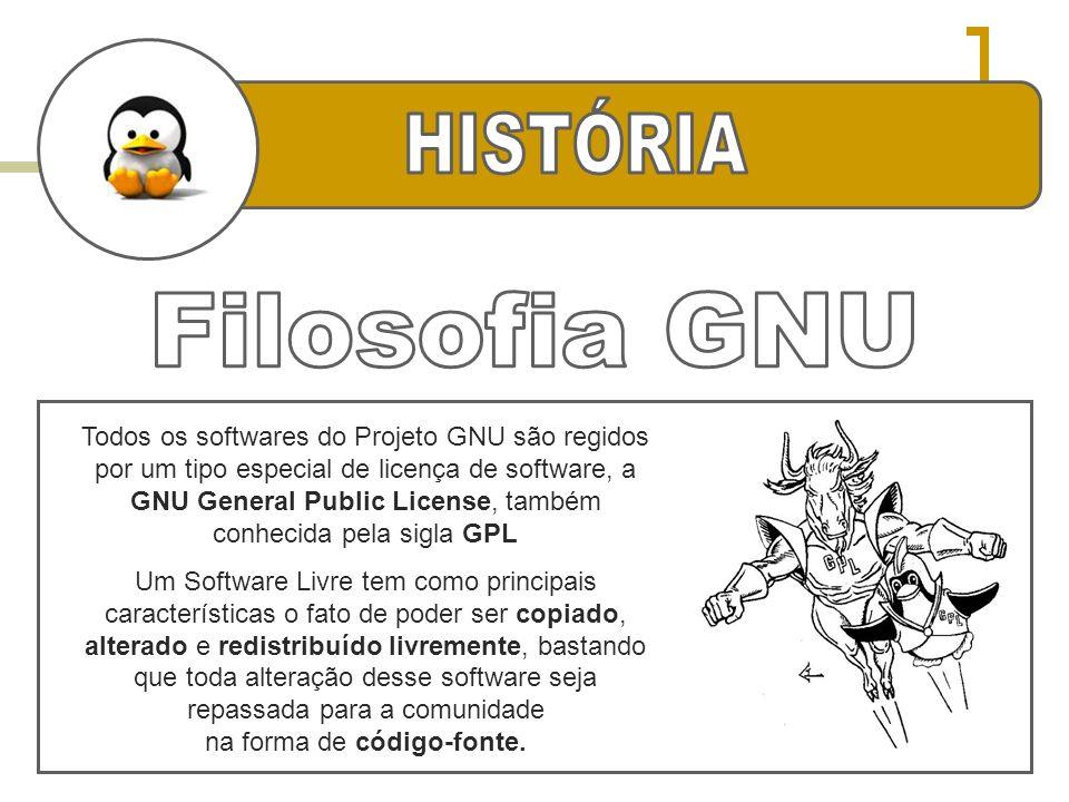 HISTÓRIA Filosofia GNU