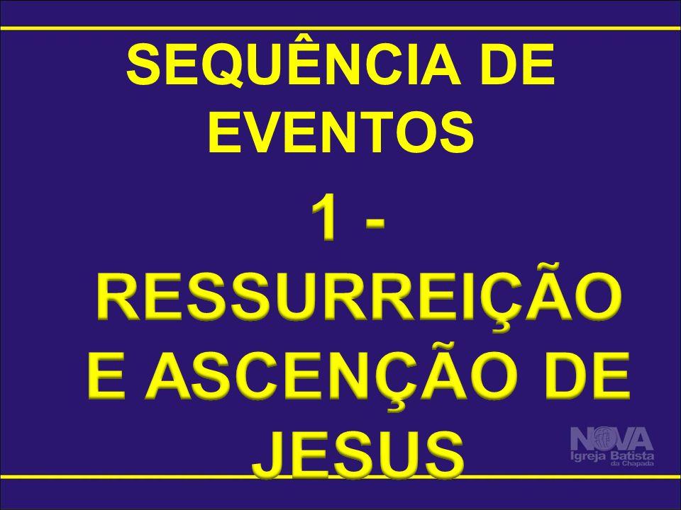 1 - RESSURREIÇÃO E ASCENÇÃO DE JESUS