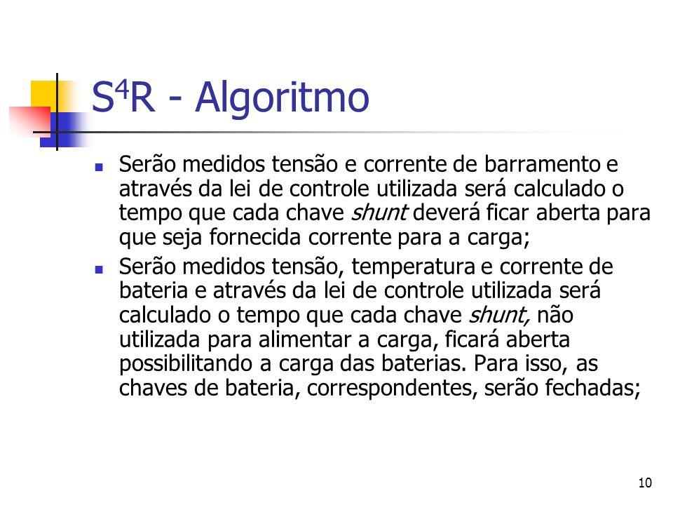 S4R - Algoritmo