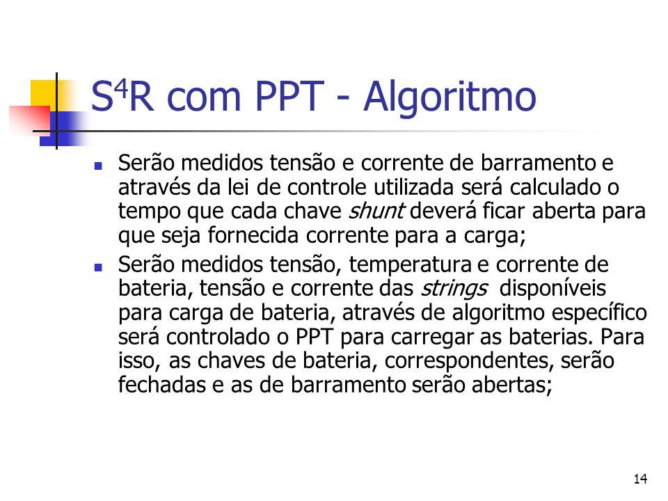 S4R com PPT - Algoritmo