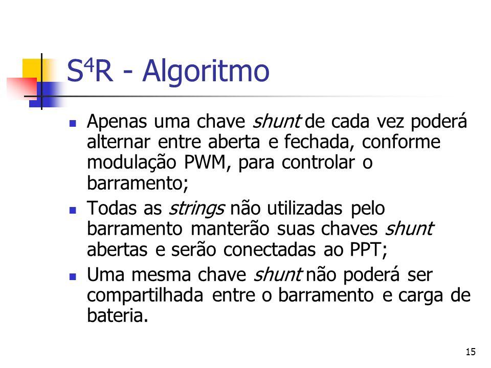 S4R - Algoritmo Apenas uma chave shunt de cada vez poderá alternar entre aberta e fechada, conforme modulação PWM, para controlar o barramento;