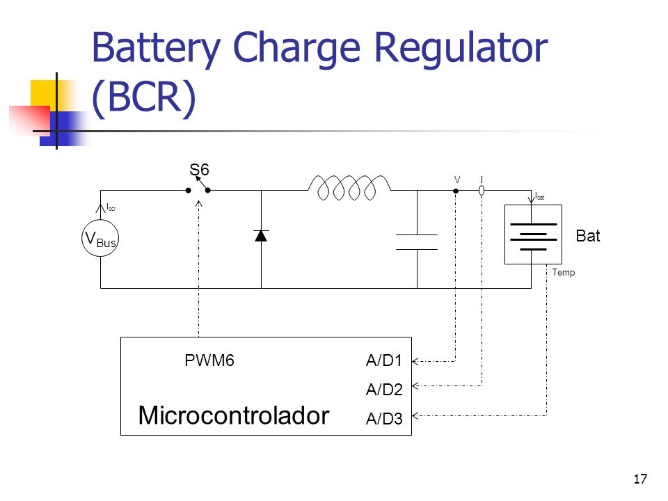 Battery Charge Regulator (BCR)