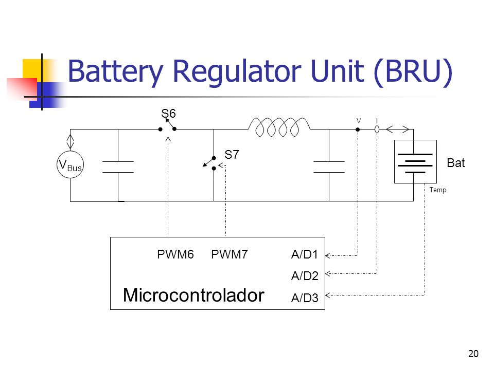 Battery Regulator Unit (BRU)