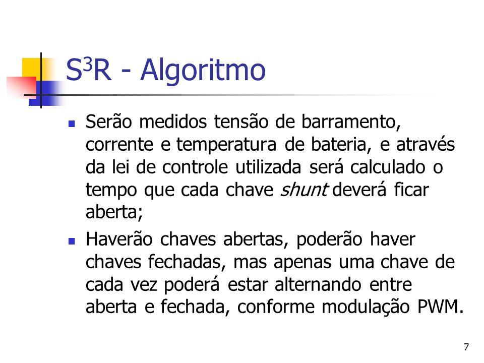 S3R - Algoritmo