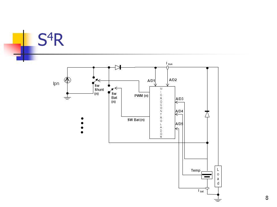 S4R Ipn Load PWM (n) A/D1 A/D2 Sw Shunt (n) Bat SW Bat (n) A/D3 A/D4