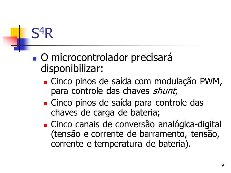 S4R O microcontrolador precisará disponibilizar:
