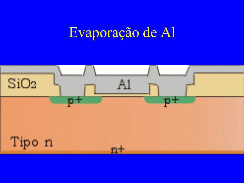 Evaporação de Al