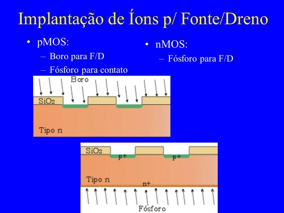 Implantação de Íons p/ Fonte/Dreno