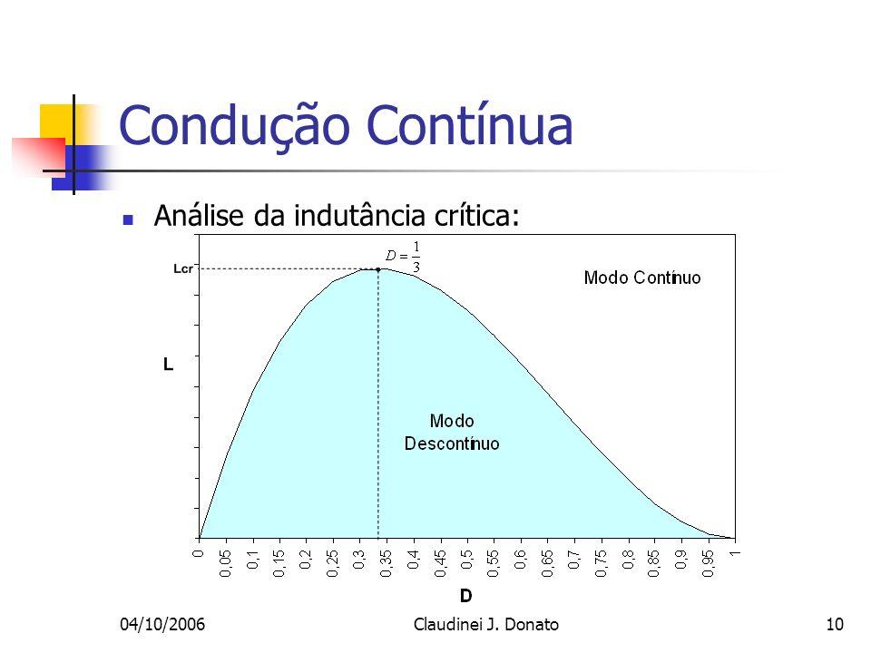 Condução Contínua Análise da indutância crítica: 04/10/2006