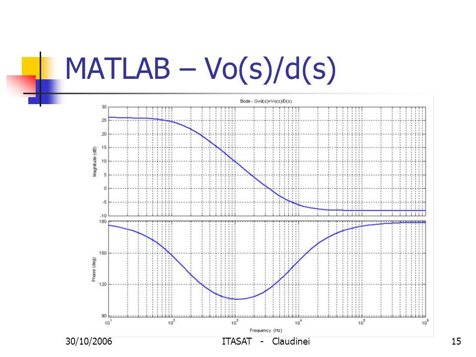 MATLAB – Vo(s)/d(s) 30/10/2006 ITASAT - Claudinei