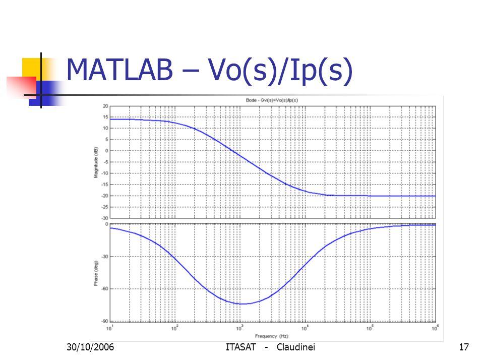 MATLAB – Vo(s)/Ip(s) 30/10/2006 ITASAT - Claudinei