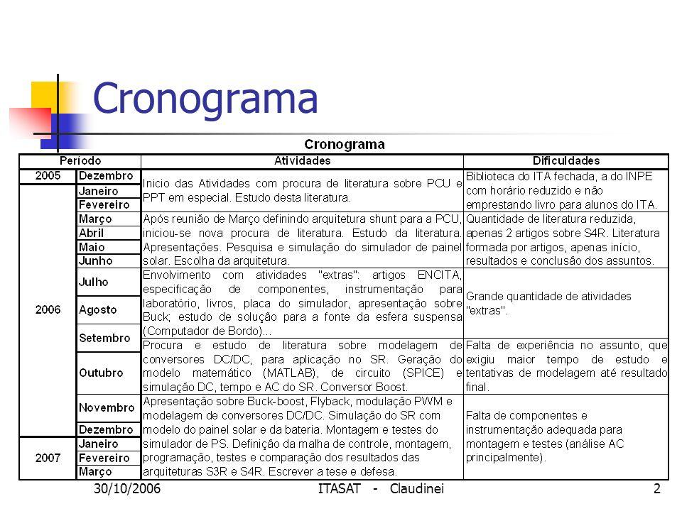Cronograma 30/10/2006 ITASAT - Claudinei