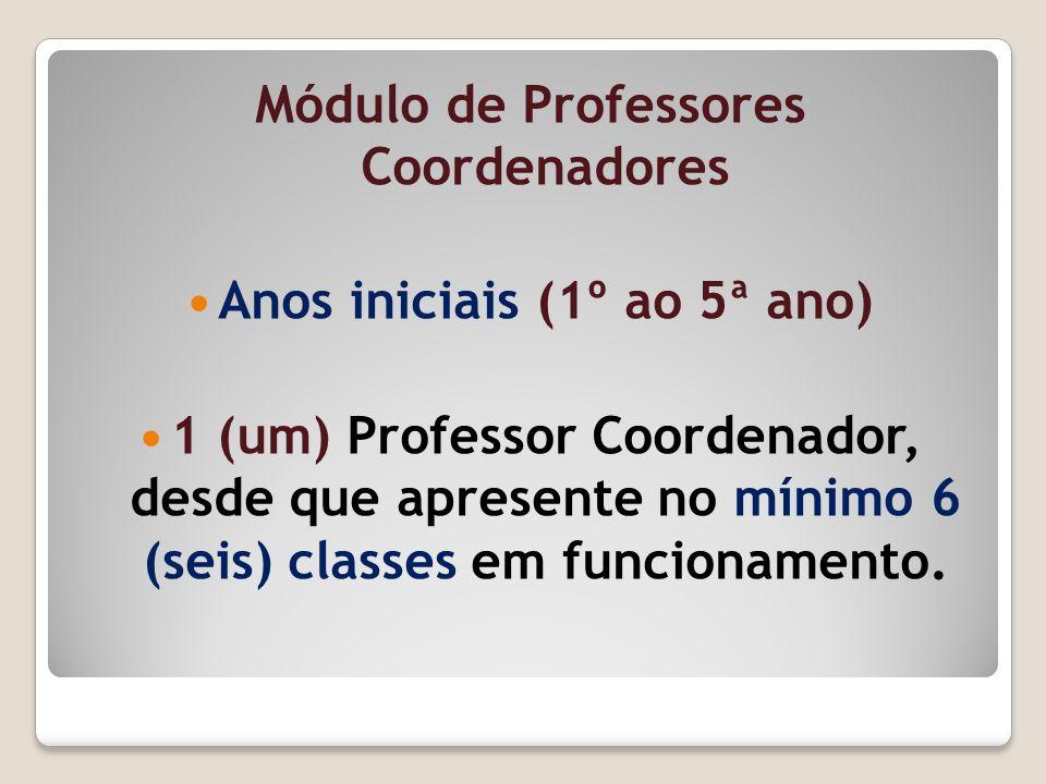 Módulo de Professores Coordenadores Anos iniciais (1º ao 5ª ano)