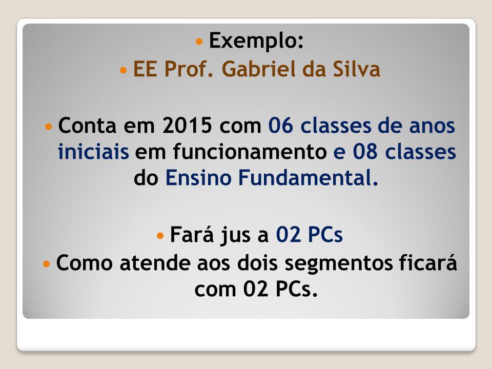 EE Prof. Gabriel da Silva