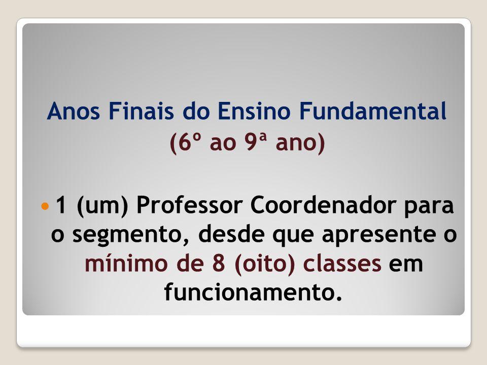 Anos Finais do Ensino Fundamental