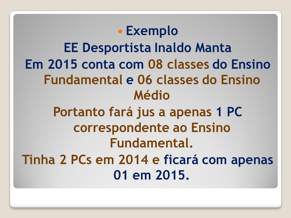 EE Desportista Inaldo Manta
