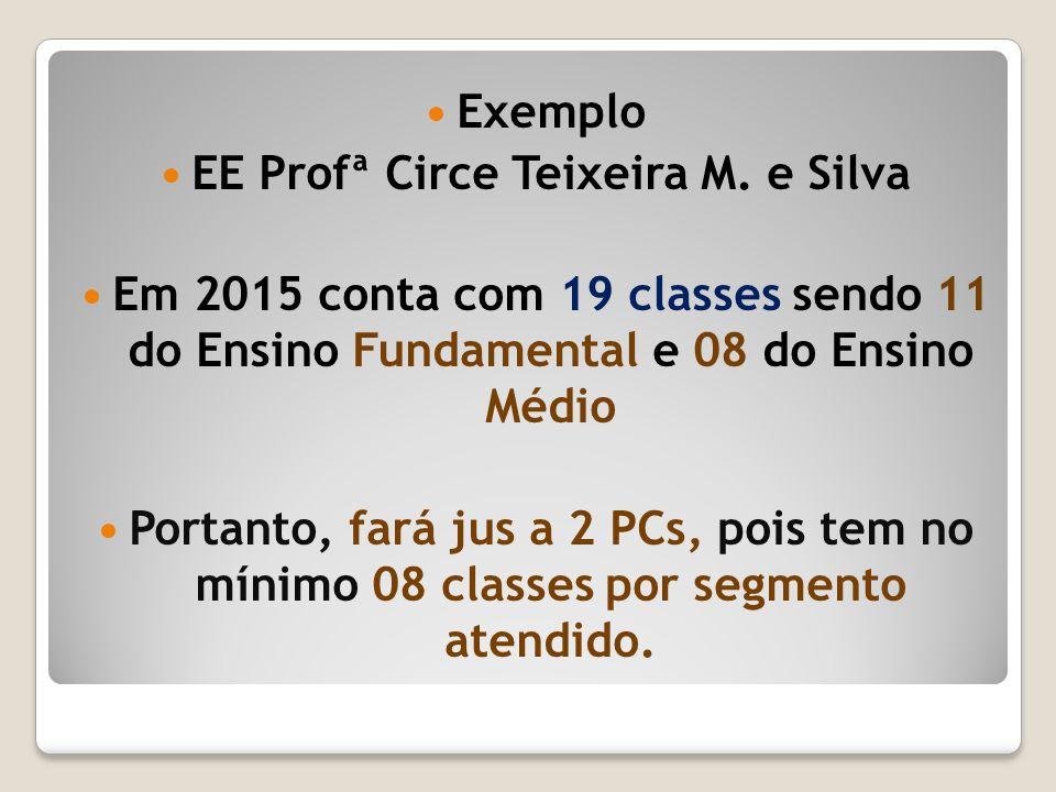 EE Profª Circe Teixeira M. e Silva