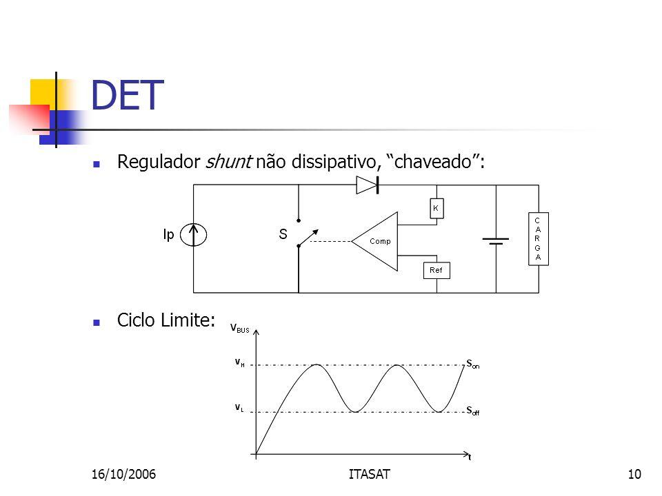 DET Regulador shunt não dissipativo, chaveado : Ciclo Limite: