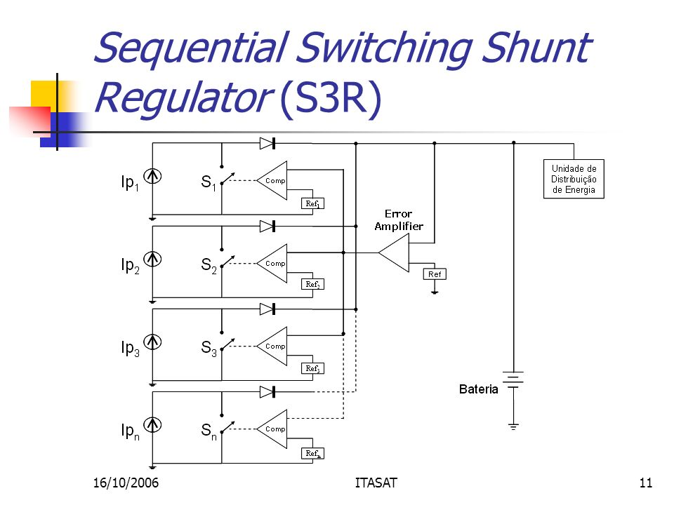 Sequential Switching Shunt Regulator (S3R)