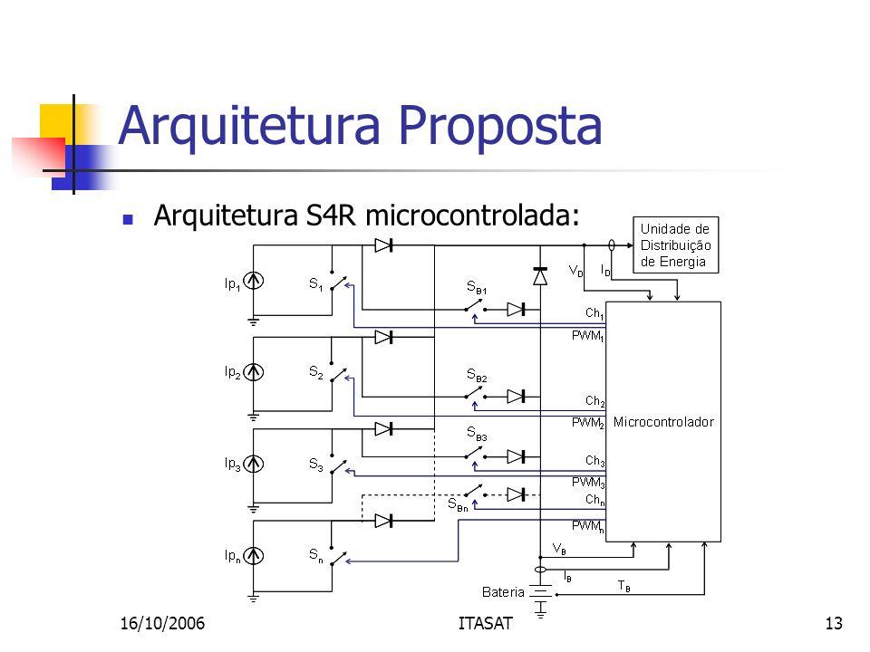 Arquitetura Proposta Arquitetura S4R microcontrolada: 16/10/2006