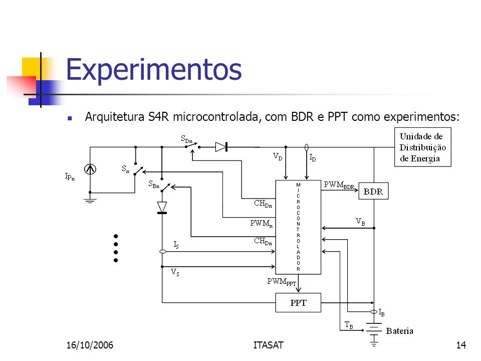 Experimentos Arquitetura S4R microcontrolada, com BDR e PPT como experimentos: 16/10/2006 ITASAT