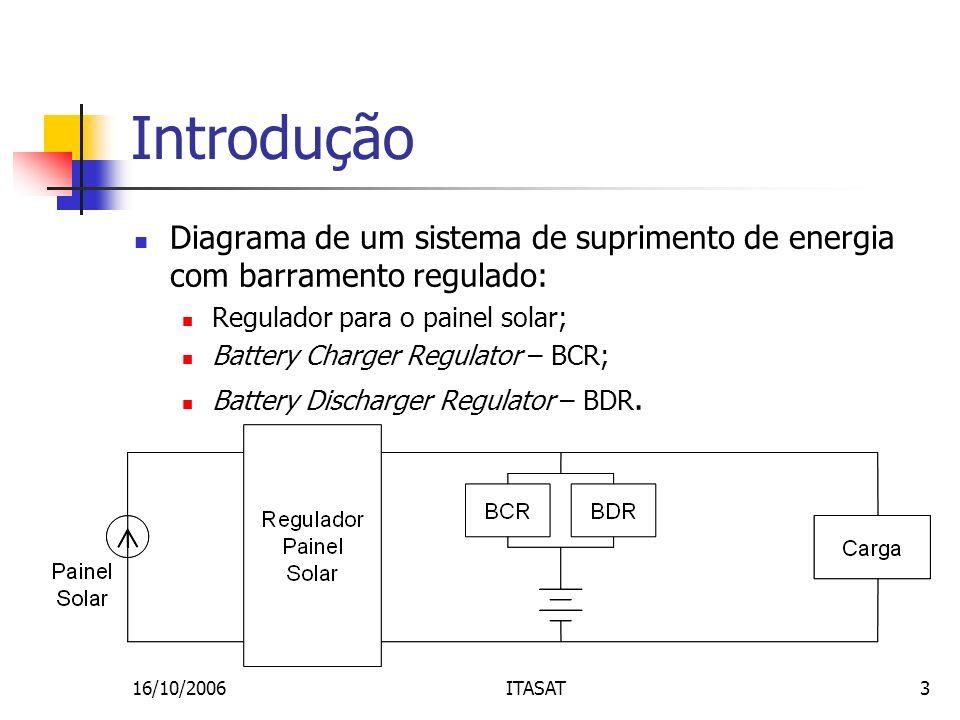 Introdução Diagrama de um sistema de suprimento de energia com barramento regulado: Regulador para o painel solar;