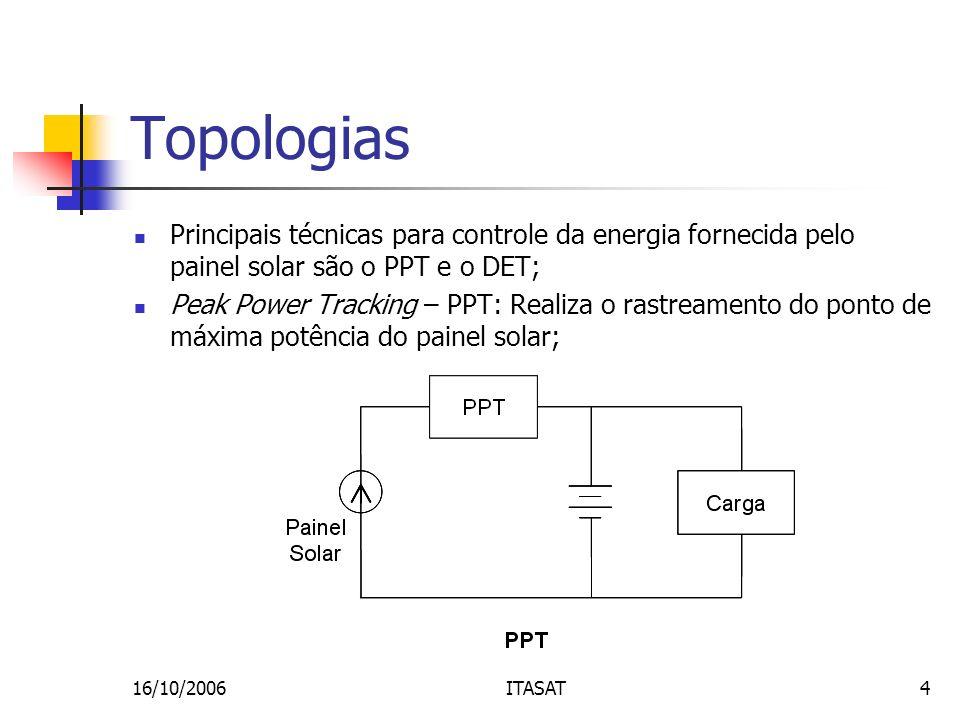 Topologias Principais técnicas para controle da energia fornecida pelo painel solar são o PPT e o DET;