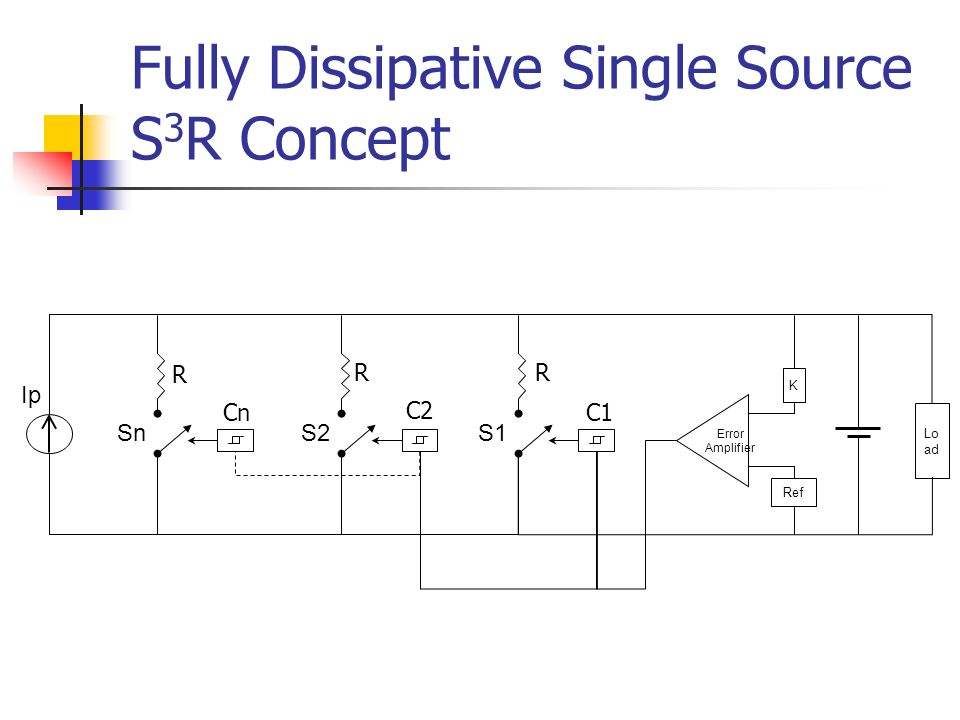 Fully Dissipative Single Source S3R Concept