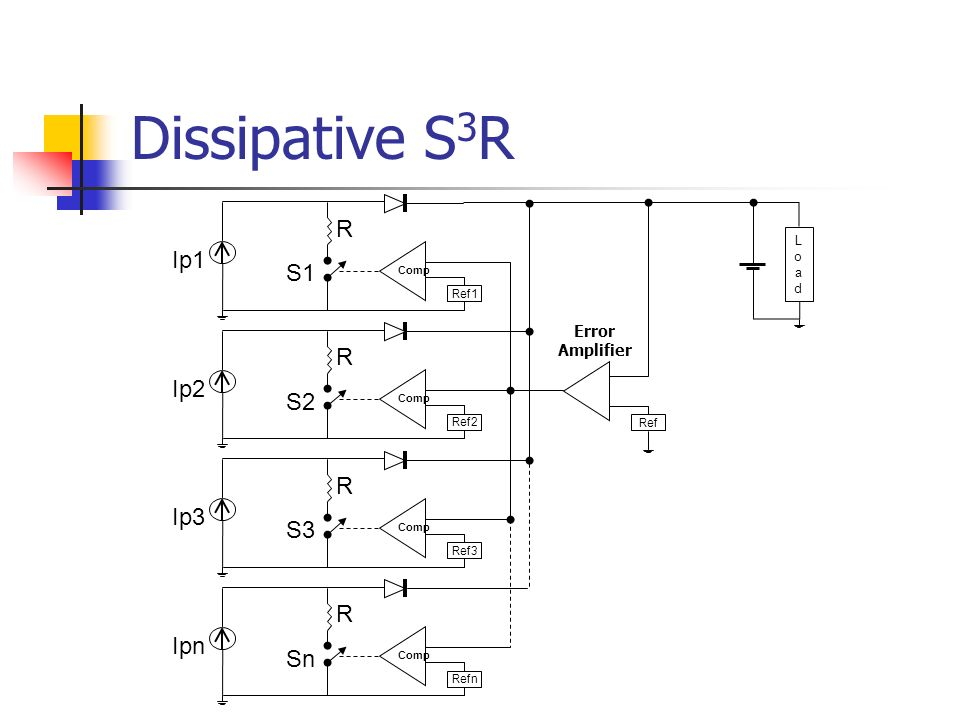 Dissipative S3R R Ip1 S1 Ip2 S2 Ip3 S3 Ipn Sn Error Amplifier Load