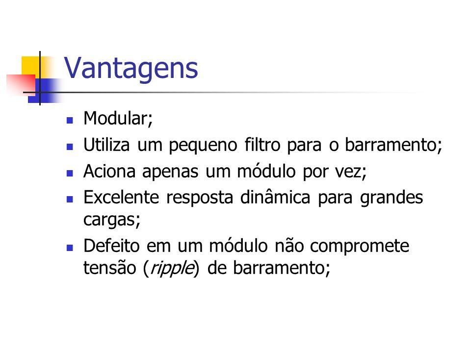 Vantagens Modular; Utiliza um pequeno filtro para o barramento;