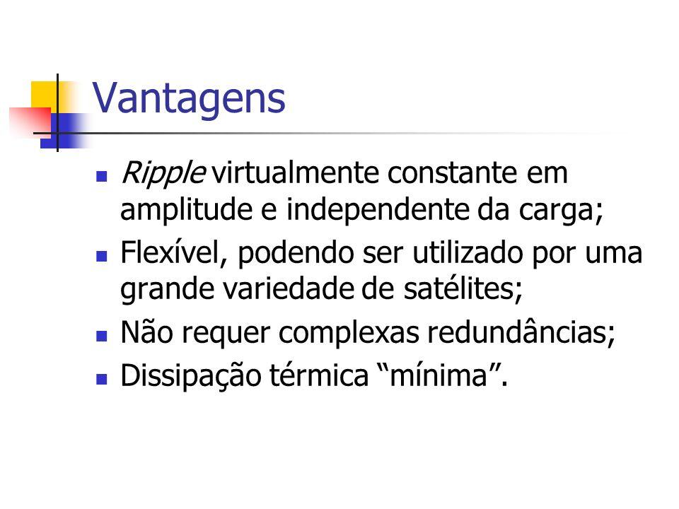 Vantagens Ripple virtualmente constante em amplitude e independente da carga; Flexível, podendo ser utilizado por uma grande variedade de satélites;