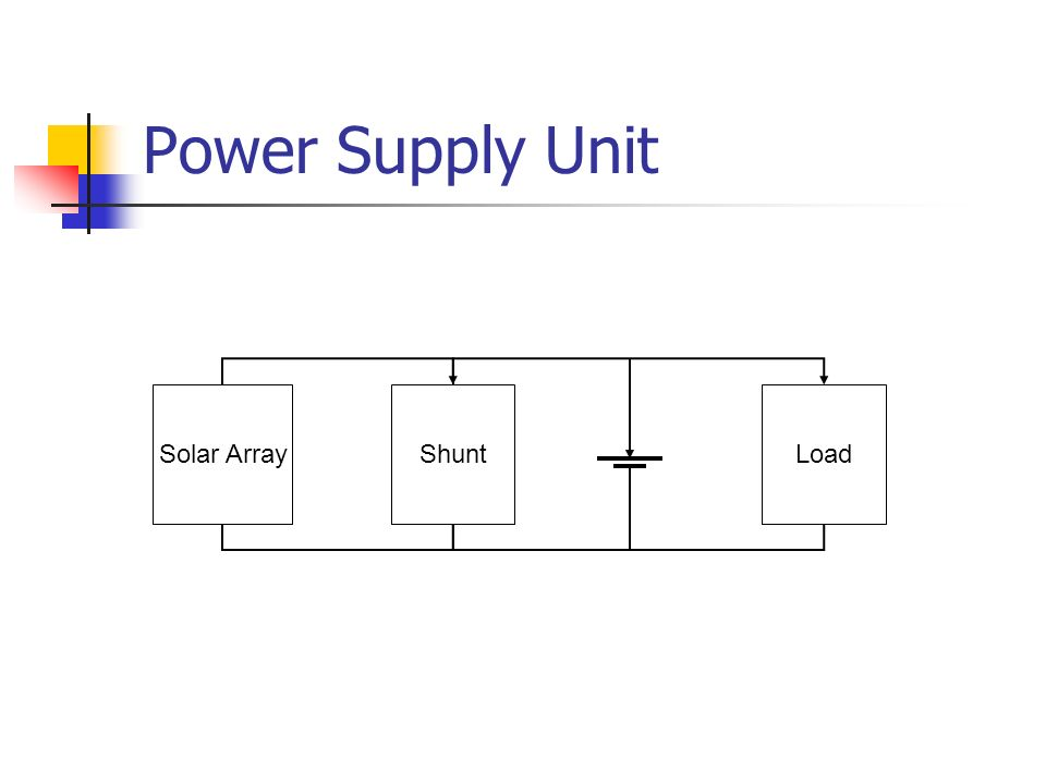 Power Supply Unit Solar Array Shunt Load
