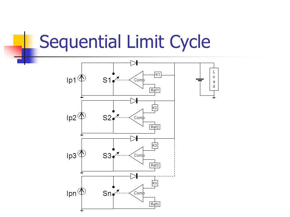 Sequential Limit Cycle