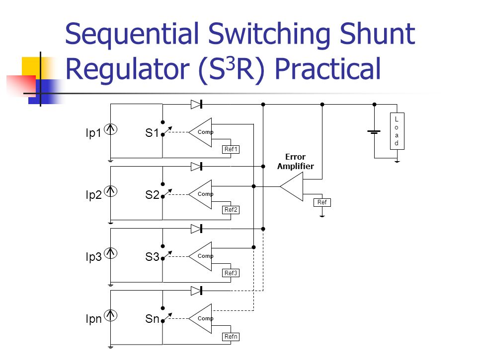 Sequential Switching Shunt Regulator (S3R) Practical