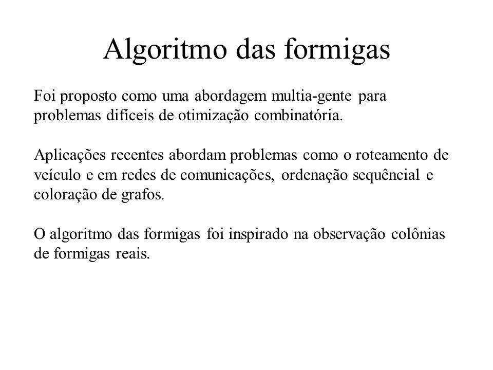 Algoritmo das formigas