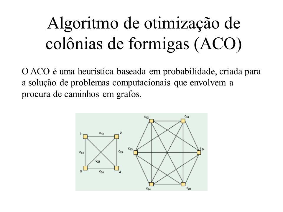 Algoritmo de otimização de colônias de formigas (ACO)