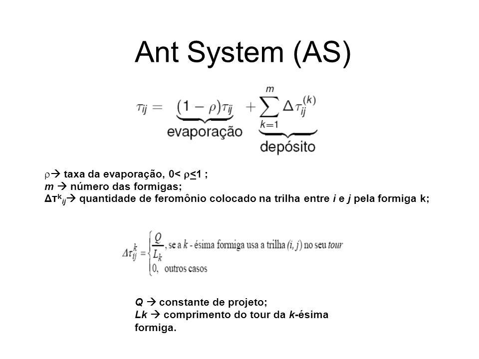 Ant System (AS)  taxa da evaporação, 0< <1 ;