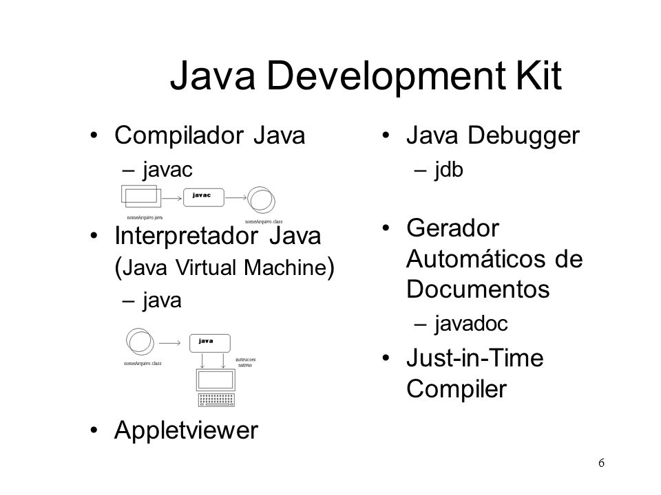 Java Development Kit Compilador Java